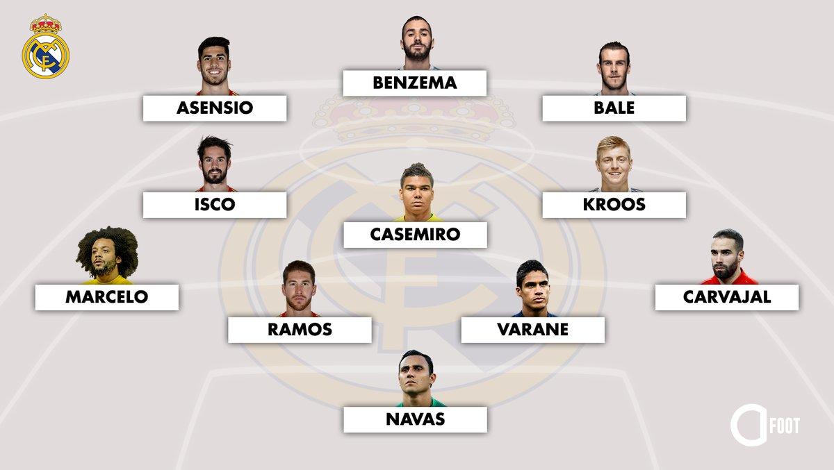 Le Onze du Real Madrid en Supercoupe d'Europe contre l'Atlético Madrid