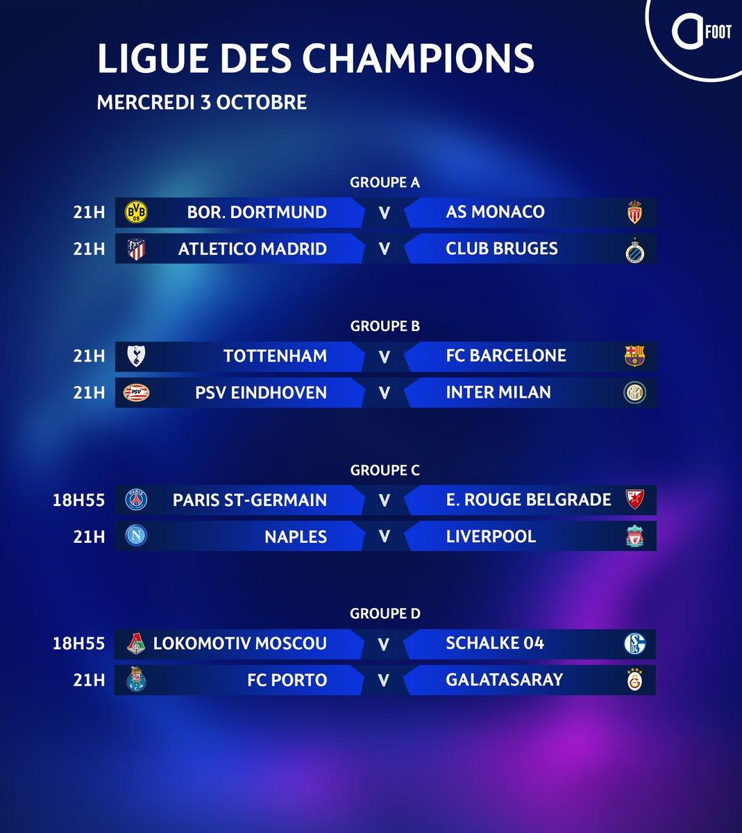 2éme journée de la Ligue des champions : Voici le programme du jour