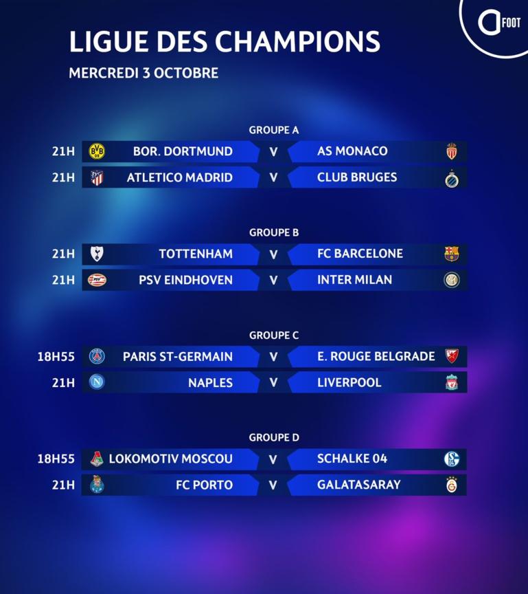 2éme journée de la Ligue des champions : les résultats des quatre groupes