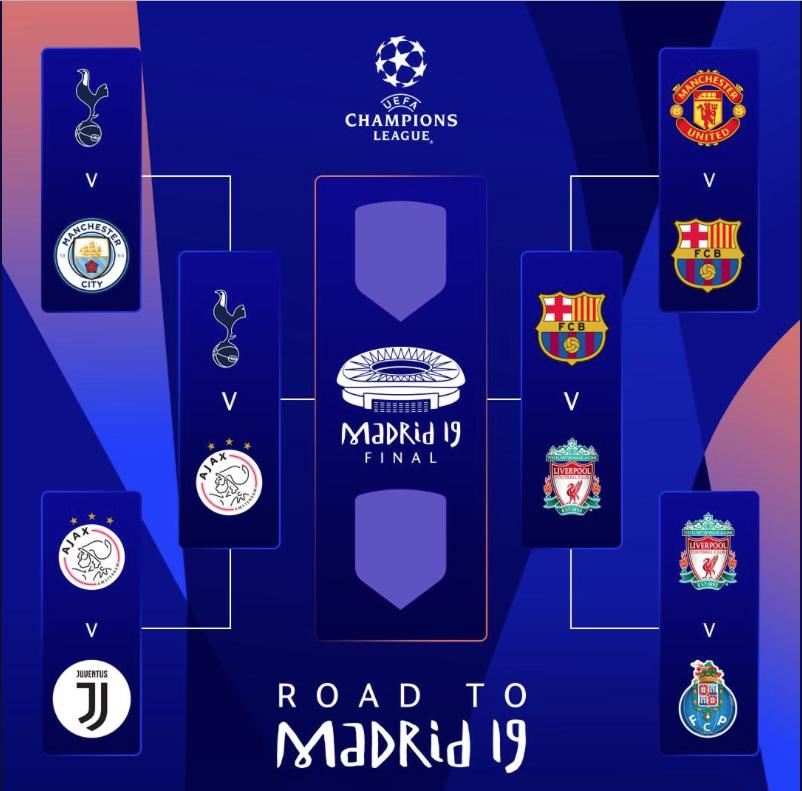 Les dates de la demi-finale Barça-Liverpool sont connues