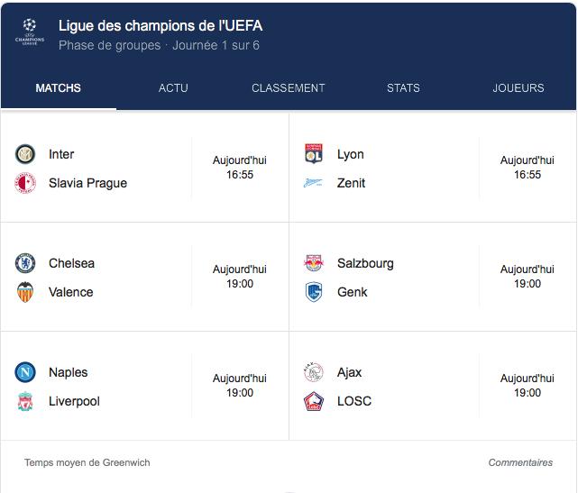 Ligue des champions : Le programme complet de la première journée 2019/2020