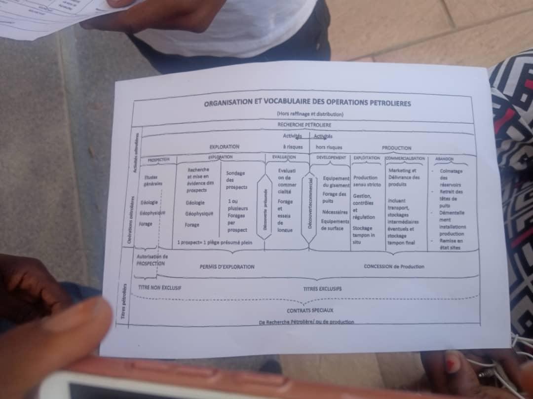 Affaire Petro-Tim : Djibril Kanouté brandit un document sur les opérations pétrolières et garde le silence