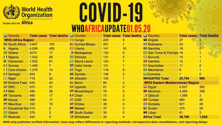 Coronavirus en Afrique: 1er cas confirmé aux Comores