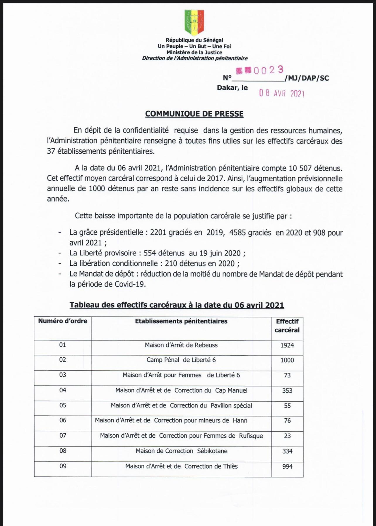 Sénégal : on dénombre 10.507 détenus à la date du 6 avril