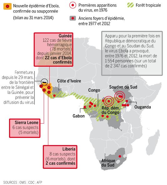 Infographie de l'historique d'Ebola/ Lemonde