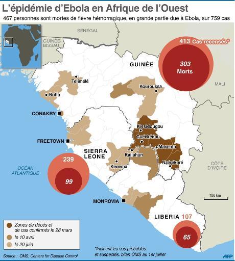 EBOLA: LE FMI SOUS PRESSION POUR ALLÉGER LA DETTE DES PAYS AFRICAINS