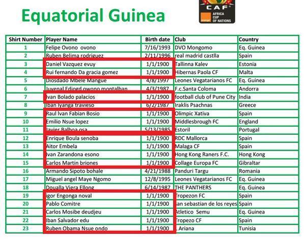 CAN 2015: des joueurs de plus de 100 ans en Guinée équatoriale