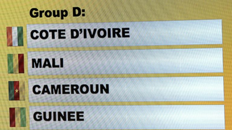 Les équipes du groupe D disputeront aprêment leur dernière journée, mercredi, pour aller au 2e tour de la CAN 2015.