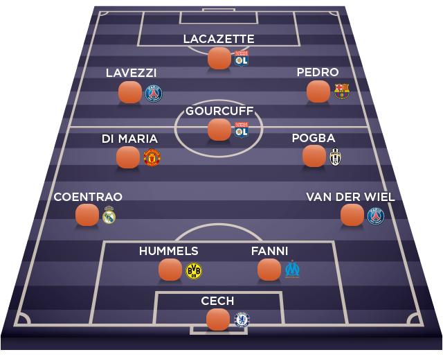 Mercato : l'équipe type de l'été