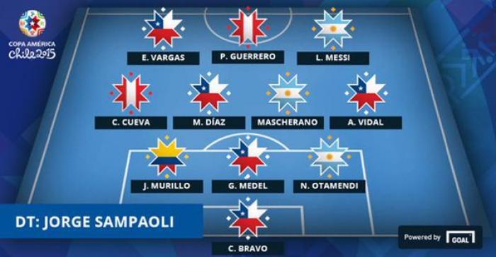 Vidal, Messi... L'équipe-type de la Copa America 2015 !