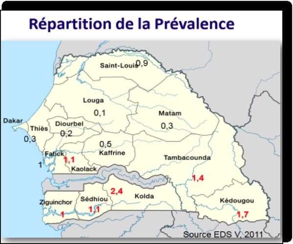 VIH/Sida - Répartition de la prévalence au Sénégal
