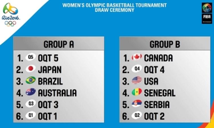 Basket - Tournoi Olympique de Rio 2016 : les Etats-Unis au menu des «Lionnes»