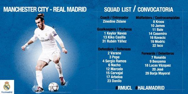Real Madrid : le groupe de Zidane pour Man City
