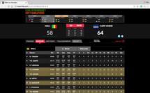 Basket – Tournoi zone 2: le Cap Vert bat le Mali, 64 – 58
