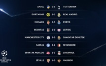 Tous les résultats de la soirée Ligue des champions : La déroute de Monaco, le Real trop fort pour...