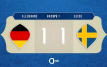 L'Allemagne égalise (1-1)