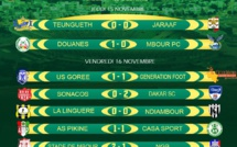 Ligue 1 Sénégalaise : voici les résultats de la 3e journée