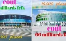 Non, Kigali Arena n'a pas coûté 6 milliards F CFA
