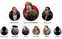 Libye : l'argent du clan Kadhafi placé à l'étranger au menu du sommet d'Interpol à Rome